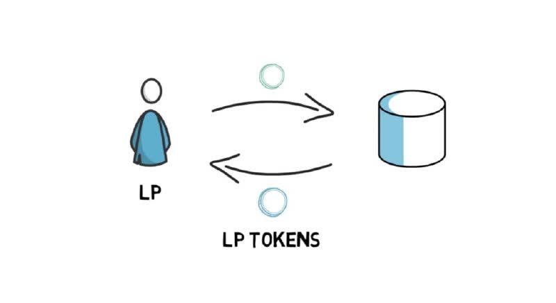 scheme of work lp tokens